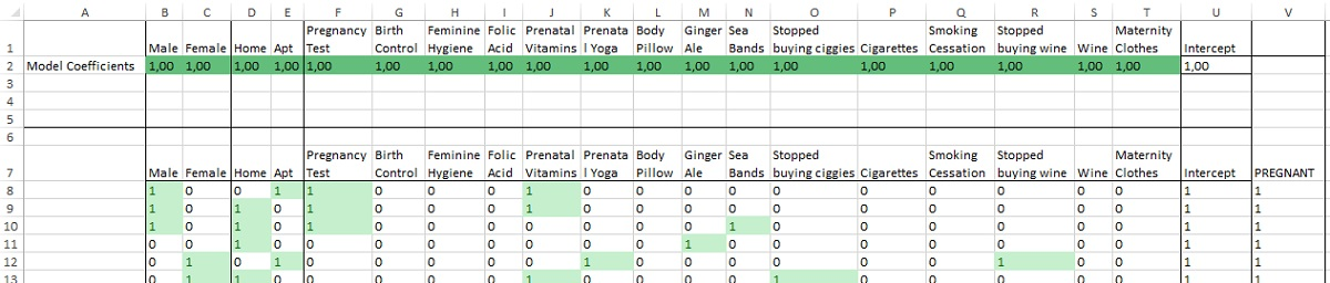 Рис. 3. Настройка таблицы для линейной модели