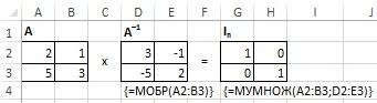 Рис. 18.11. Матриц А, обратная матрица А–1