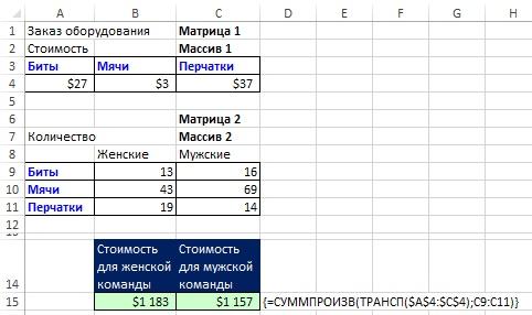 Рис. 18.5. Формула с СУММПРОИЗВ и ТРАНСП всё же справится с задачей
