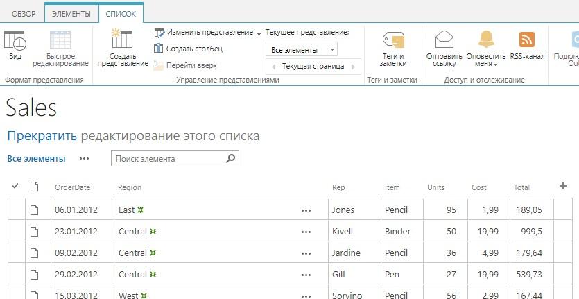 Ris. 3.19. Spisok SharePoint v web brauzere