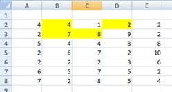 Рис. 4. Фрагмент листа Excel с данными и раскрашенными ячейками