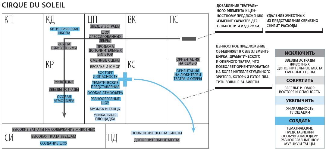Скачать бесплатно pdf построение бизнес моделей