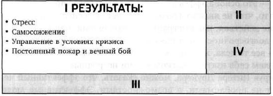 07. Искаженная матрица производителя, кризис-менеджера