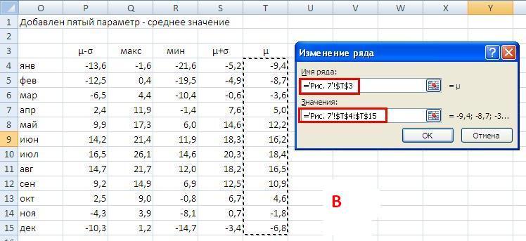 Как сделать анализ по диаграмме 812