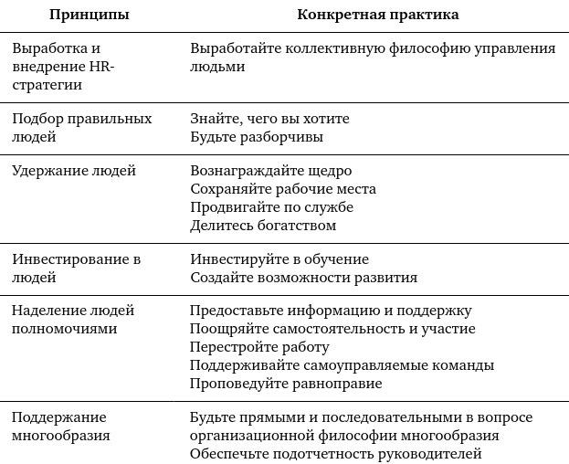 Базовые стратегии в сфере