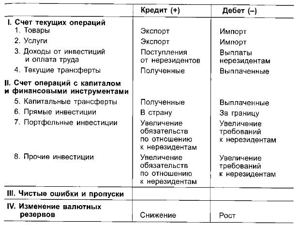 Рис. 81. Схема платежного