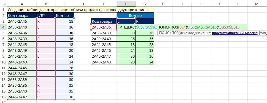 Таблицы конкатенация
