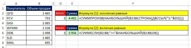Рис. 7.11. Если изменить значения в ячейках D3 и D6, формула вернет новое значение