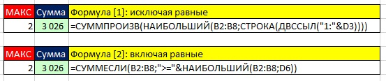 Рис. 7.12. Формулы 1 и 2 для двух максимальных значений