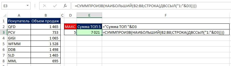 Рис. 7.18. Формула мгновенно отработает, если в ячейке D3 ввести новое значение, например, 5