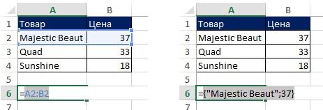 Рис. 7.3. Горизонтальный диапазон ячеек, выделите ссылку (слева) и нажмите F9 (справа)