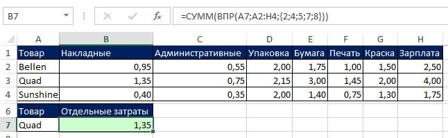 Рис. 7.31. Ввод формулы с помощь Enter дает ошибочный результат