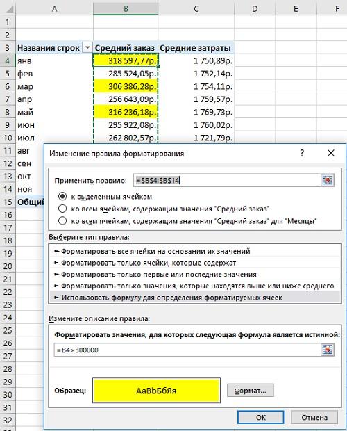 Условное форматирование сводной таблицы