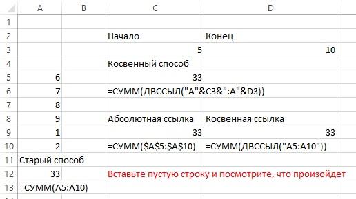 Ris. 4. Neskolko sposobov slozheniya znachenij yacheek iz diapazona A5 A10
