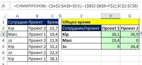 Рис. 10.12. СУММПРОИЗВ позволяет копировать формулы