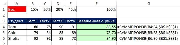 Рис. 10.3. Расчет взвешенной оценки с помощью СУММПРОИЗВ