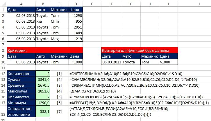 Рис. 11.1. Примеры использования И критерия