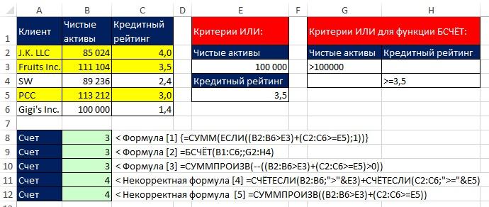 Рис. 11.13. Логический тест ИЛИ обращается у двум различным ячейкам