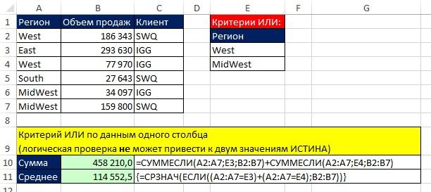 Рис. 11.15. Расчет суммы и среднего значения на основе критерия ИЛИ