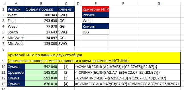 Рис. 11.16. Расчет суммы и среднего значения на основе критерия ИЛИ, применяемого к двум столбцам