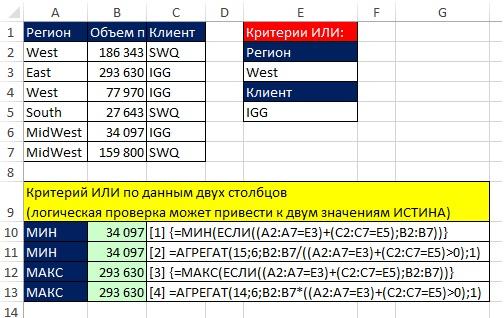 Рис. 11.17. Расчет МИН и МАКС с использованием критерия ИЛИ