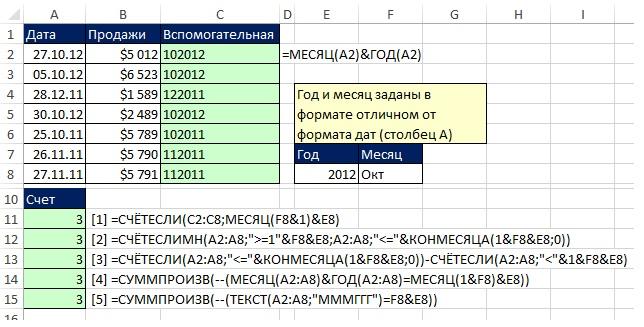 Рис. 12.1. Подсчет количества дат