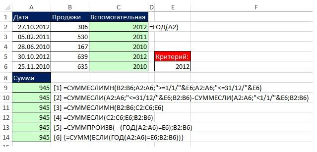 Рис. 12.4. Формата года в критерии не соответствует формату дат