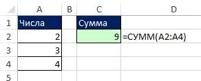 Рис. 13.1. Функция СУММ для диапазона А2,A4
