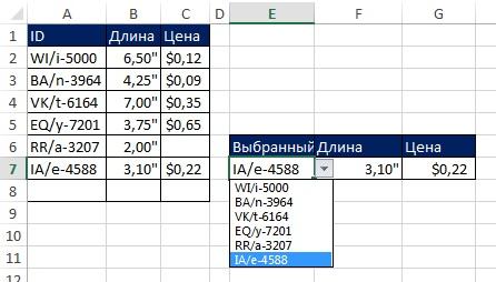Рис. 13.25. При добавлении данных динамический диапазон работает отлично