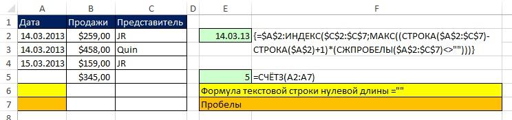 Рис. 13.28. Формула не включит в диапазон ячейки с пробелами и текстовыми строками нулевой длины