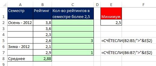 Рис. 13.3. Формула для расчета довольно простая