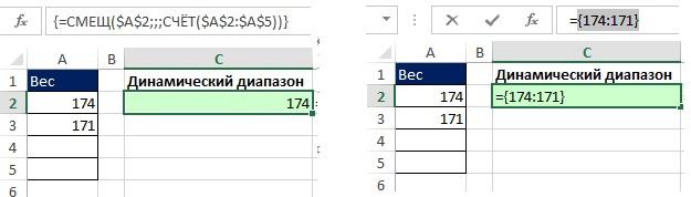 Рис. 13.30. Функция СМЕЩ определяет диапазон $A$2_$A$3