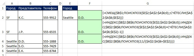 Рис. 13.31. Функции СМЕЩ и Индекс для извлечения динамичсекого диапазона из таблицы