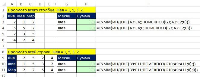 Рис. 13.4. Функция ИНДЕКС