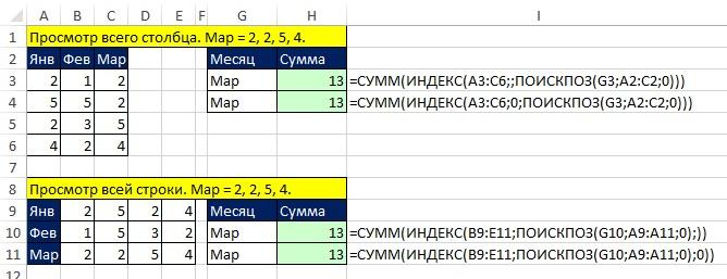 Рис. 13.5. Функция ИНДЕКС для марта