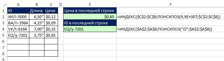 Рис. 13.8. Формула ищет последние значения в столбцах А и С для четырех строк исходных данных