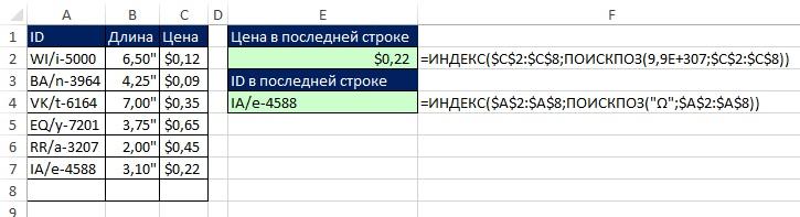 Рис. 13.9. Если в исходные данные добвать еще две строки, формулы вернут правильные значения