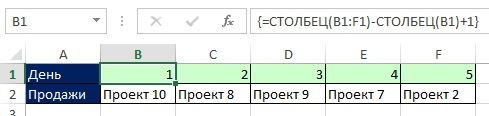 Рис. 8.7. Функция СТОЛБЕЦ позволяет создать горизонтальный массив чисел