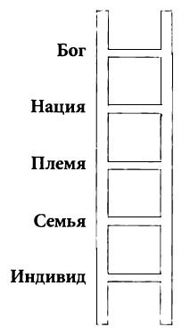 Лестница Штерна