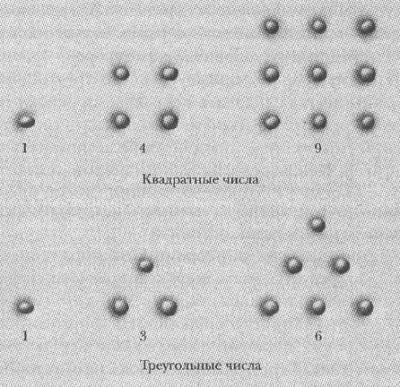 Рис. 2. Пифагоровы фигуры из камешков