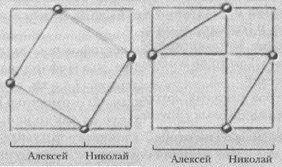 Рис. 3. Геометрическое доказательство теоремы Пифагора