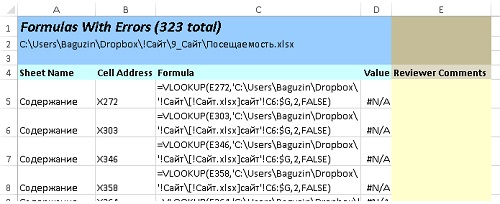 Рис. 7. Фрагмент листа Error Formulas отчета