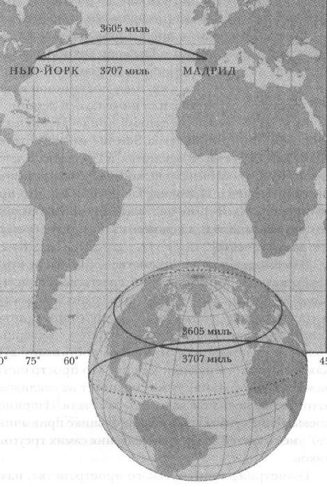 Рис. 8. Кратчайшая траектория между Нью-Йорком и Мадридом