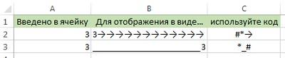 Рис. 14. Использование заполнителей в числовом разделе формата