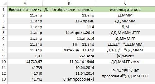 Рис. 21. Примеры пользовательских форматов даты и времени