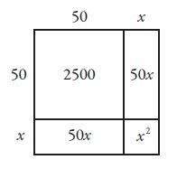Рис. 3. Быстрое вычисление квадрата числа близкого к 50