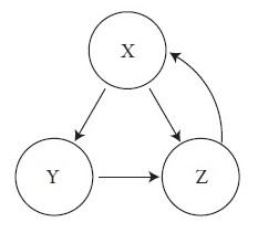1. Небольшая сеть из трех сайтов