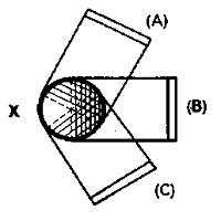 Рис. 1. Несколько разных форм фиксации объекта