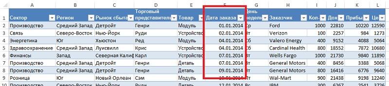 Рис. 1. Исходные данные содержат список сделок с указанием конкретной даты