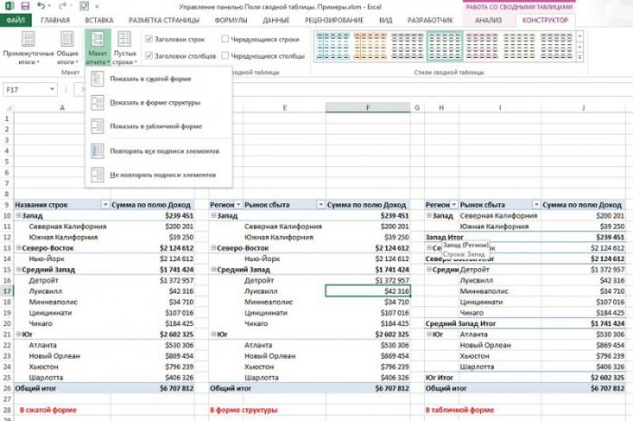 Рис. 1. Формы представления отчета сводной таблицы
